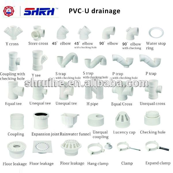 Types of electrical fittings pdf