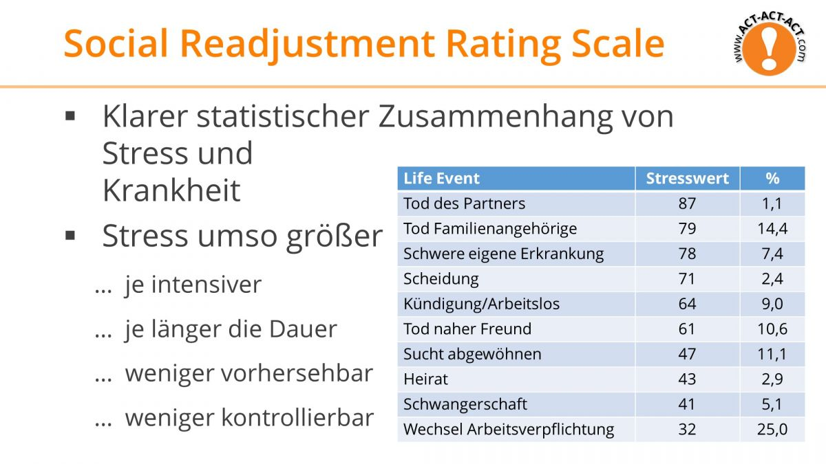 Social readjustment rating scale pdf