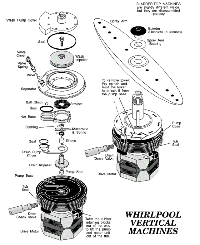 whirlpool wtw5000dw1 manual not automatically draining